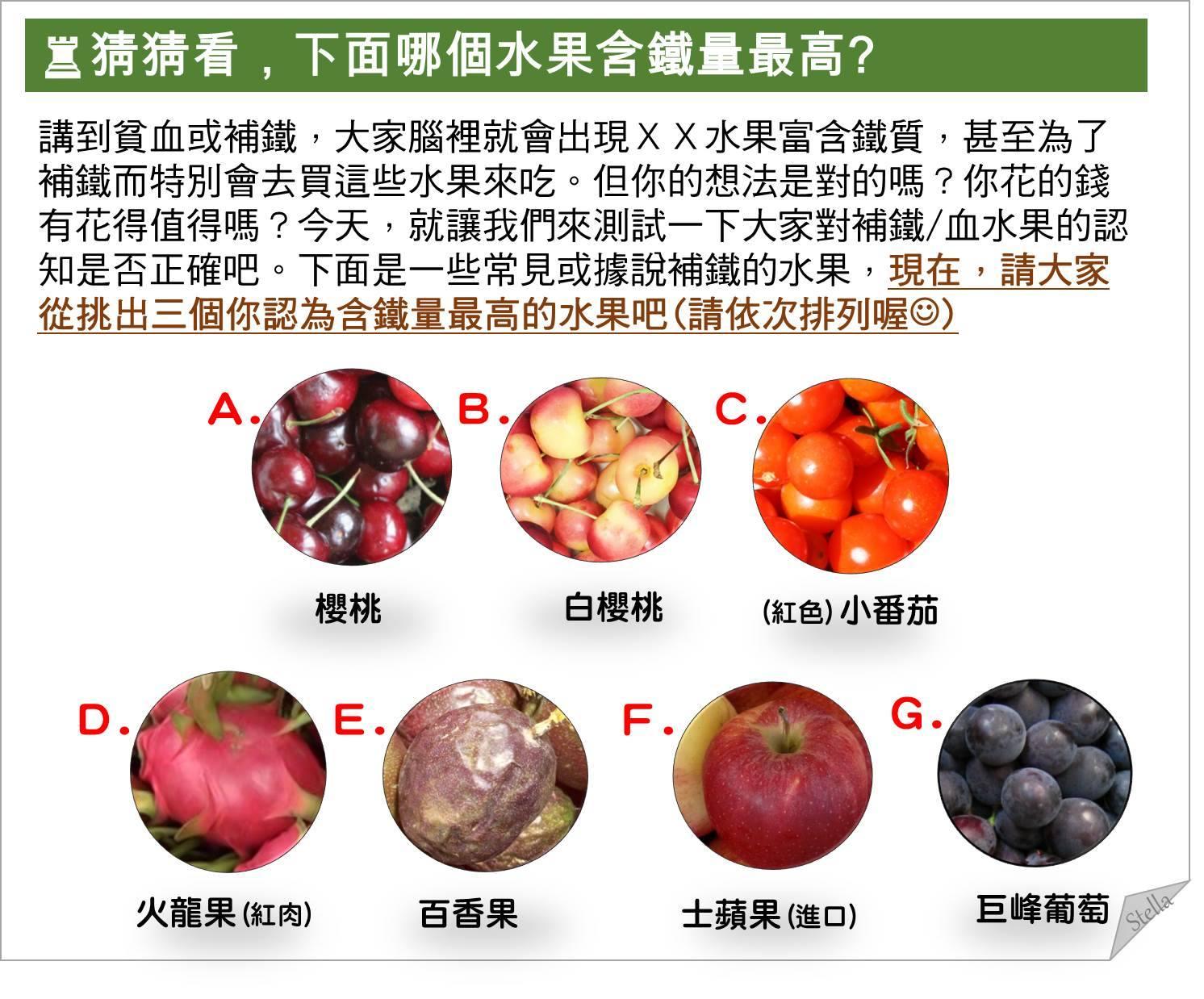 櫻桃補鐵是錯的?營養師揭秘:補鐵水果第一名   含鐵量   火龍果   補血   大紀元