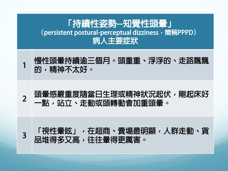 新分類-知覺性頭暈 服藥運動即可緩解 | 持續性姿勢 | 暈眩PPPD | 臺中慈濟 | 大紀元