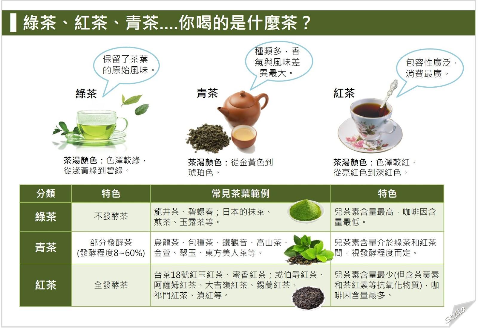 紅茶和綠茶哪個更好?茶營養區別大公開 | 兒茶素 | 茶葉 | 大紀元