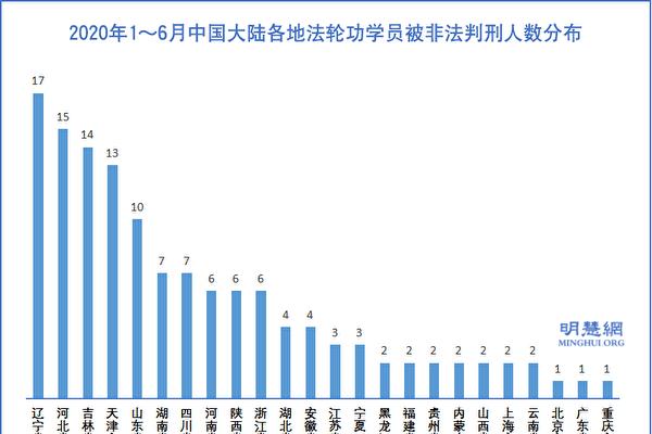 50+ 中國 新聞 電子 版