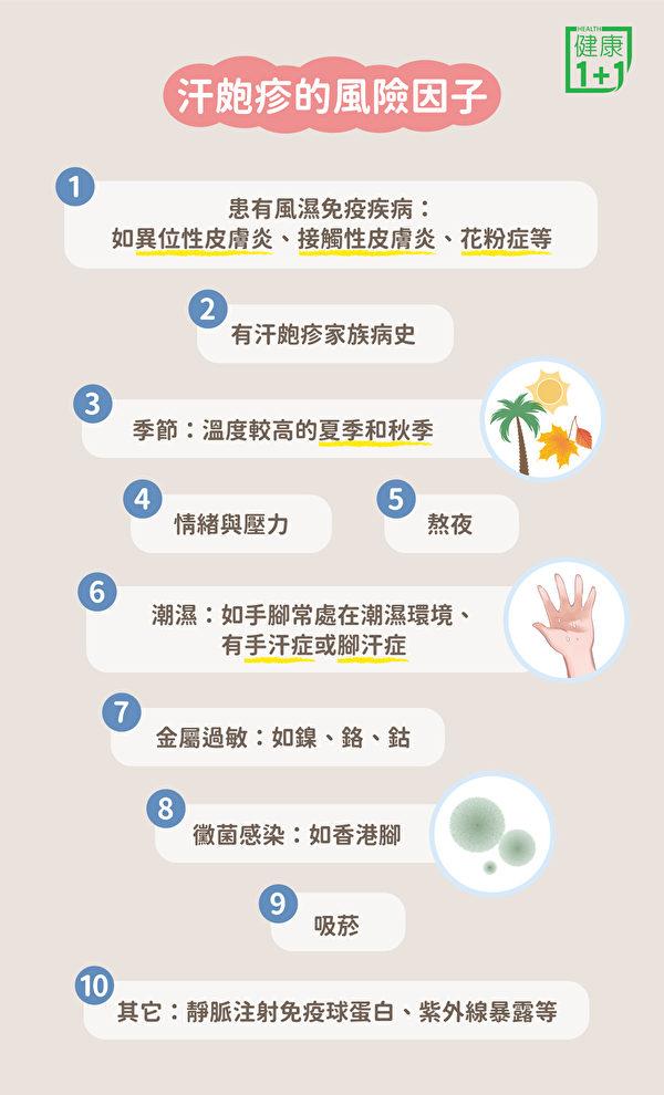 【懶人包】汗皰疹有哪些癥狀?4招保養防發作 | 水泡 | 中醫 | 預防 | 大紀元