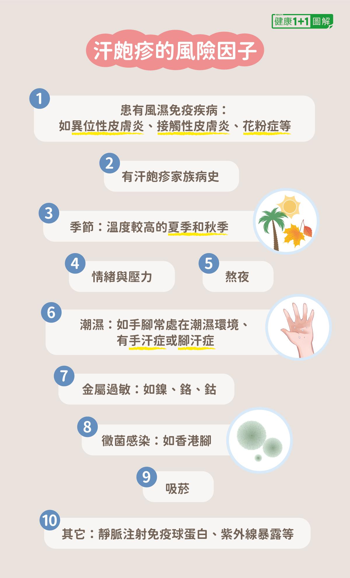 汗皰疹如何預防,保養與治療?圖解一次看懂 | 癥狀 | 水泡 | 中醫 | 大紀元