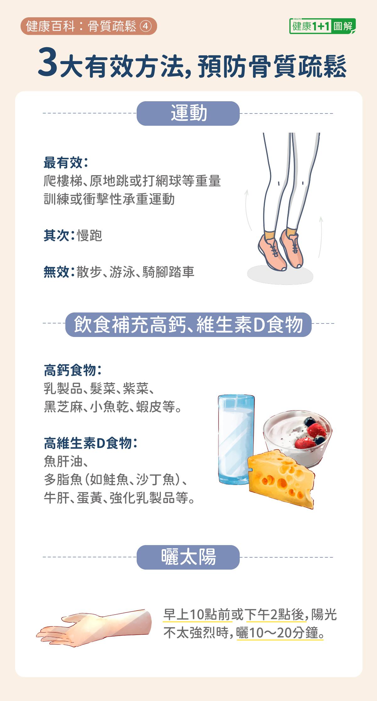 骨質疏鬆癥4大癥狀,如何預防和治療?圖解完整說明 | 骨質疏鬆治療 | 骨質疏鬆癥狀 | 骨質疏鬆檢查 | 大紀元