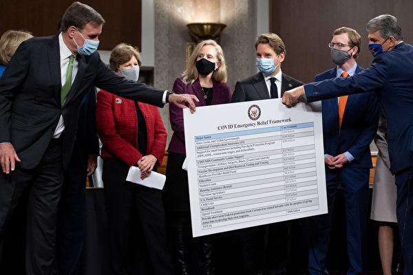 美國會兩黨小組提經濟刺激法案 規模9千億 | 中共病毒 | 美國經濟 | 失業救濟金 | 大紀元