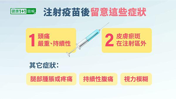 注射强生和AZ疫苗后,如何识别可能的罕见血栓形成症状?  (生命1 +1 /时代)