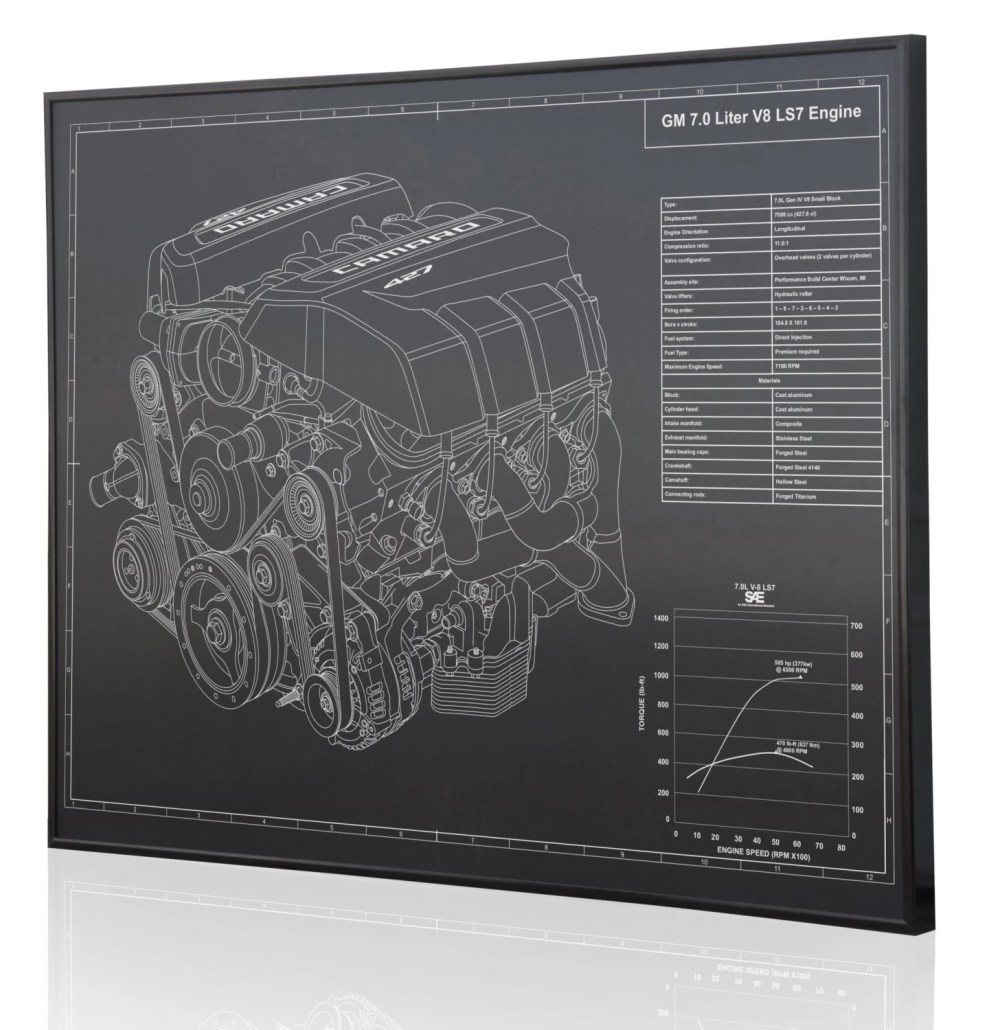 medium resolution of gm 7 0 ls7 v8 engine z28 laser engraved wall art poster engraved on
