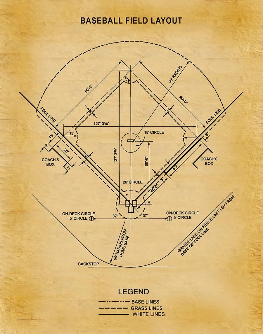 medium resolution of baseball field diagram baseball diamond print baseball player gift baseball field layout baseball coach gift baseball patent print