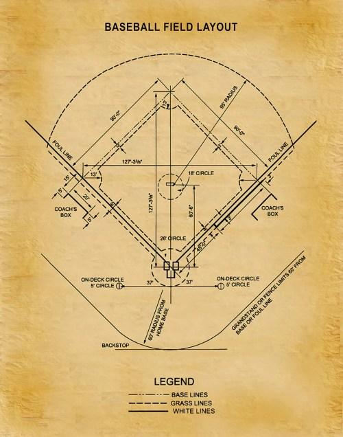 small resolution of baseball field diagram baseball diamond print baseball player gift baseball field layout baseball coach gift baseball patent print