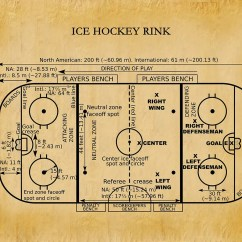 Hockey Player Diagram Kicker Solo Baric L7 Wiring Ice Rink Vers 2 Art Print Decor Poster Gift Patent