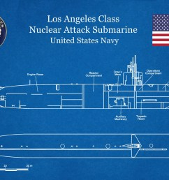 uss los angeles ssn 688 class submarine art print poster naval wall art war ship art military art us navy nuclear attack submarine [ 1800 x 1165 Pixel ]