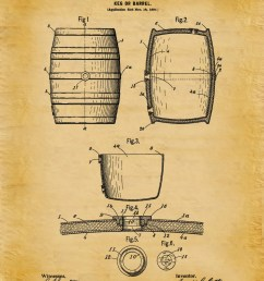 keg box diagram wiring diagrampatent 1898 beer barrel wine barrel beer keg art print postergallery photo [ 1179 x 1500 Pixel ]