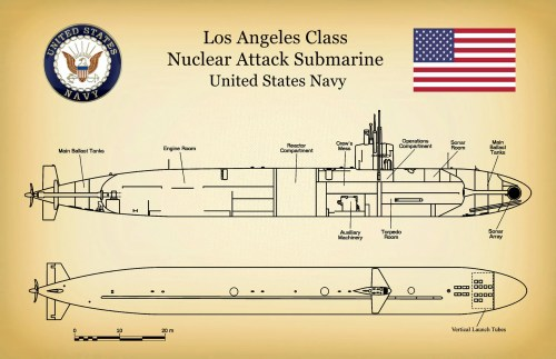 small resolution of uss los angeles ssn 688 class submarine art print poster naval wall art war ship art military art us navy nuclear attack submarine