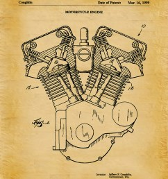 harley davidson twin cam engine diagram wiring diagram new basic harley davidson twin cam engine diagram [ 900 x 1145 Pixel ]