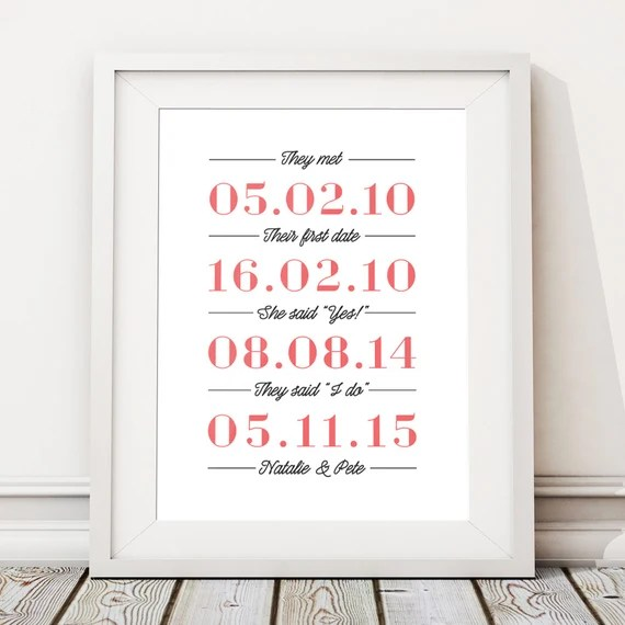 Couples Love Story Print