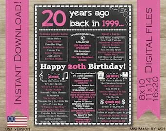 20th birthday etsy