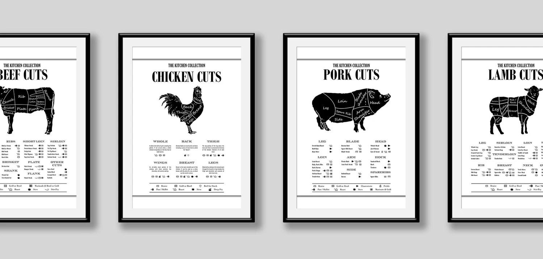 pork butcher cuts diagram blank skull anterior pig meat chart kitchen decor print of