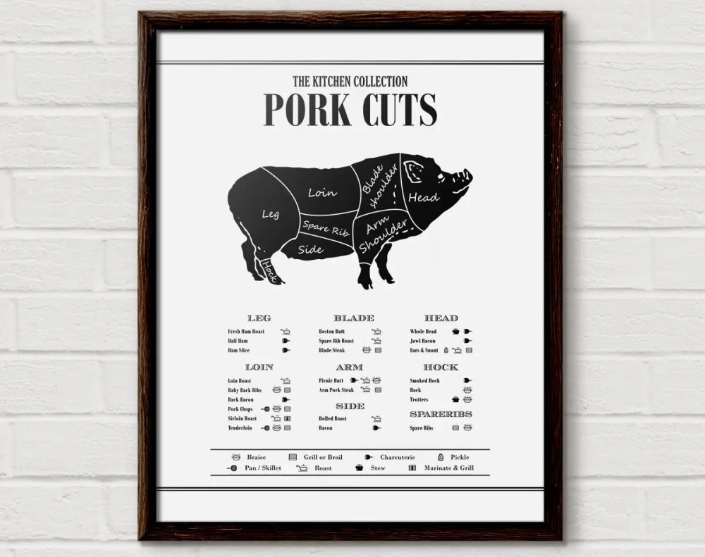 medium resolution of butcher diagram pork chart butchers print butcher pig chart pig diagram butcher chart butcher cuts print cuts of meat print pork cuts