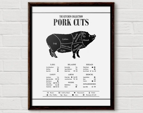small resolution of butcher diagram pork chart butchers print butcher pig chart pig diagram butcher chart butcher cuts print cuts of meat print pork cuts