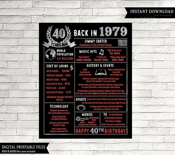 40th Birthday Chalkboard 40 Years Ago In 1979 40th Ruby Etsy