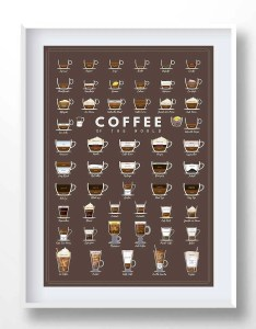 Image also coffee chart poster types etsy rh