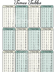 Times table chart digital file also etsy rh