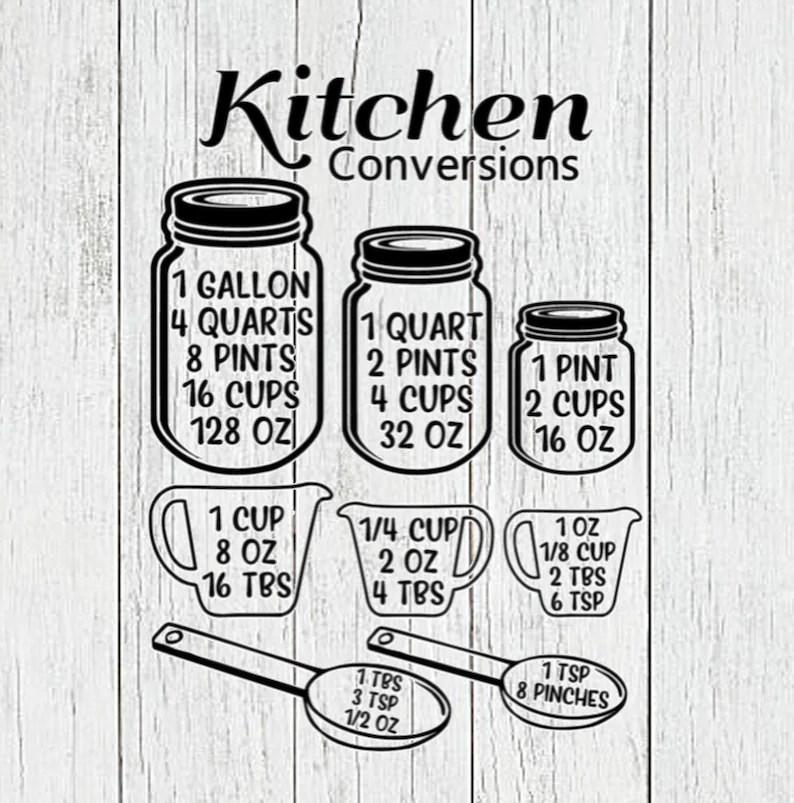 Download Kitchen Conversion Chart SVG Kitchen measurement SVG ...