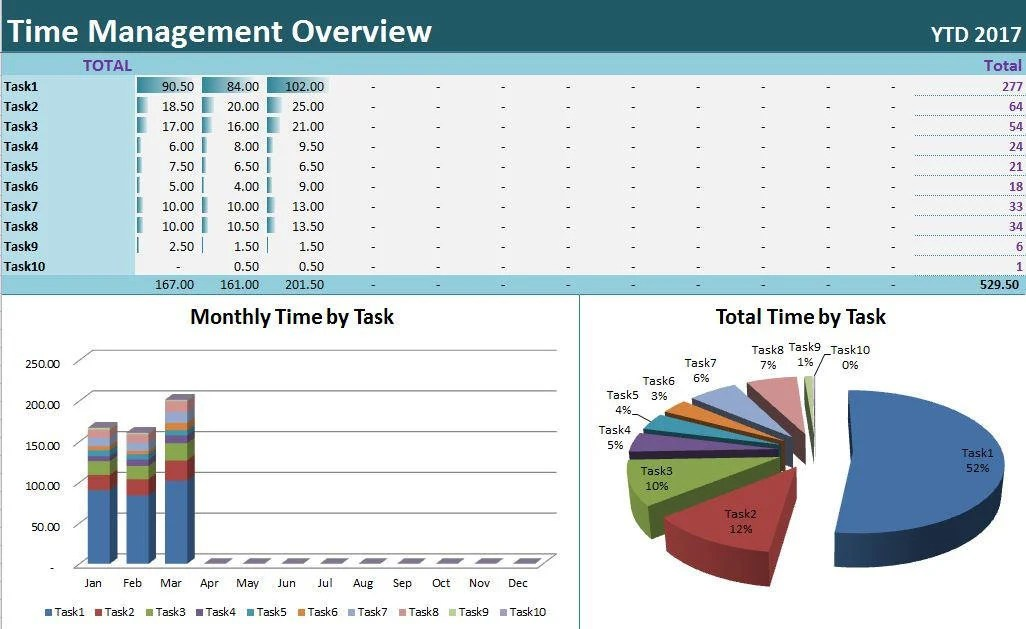 15 20 Tasks Amp Time Tracker Excel Template Activity Diary Etsy