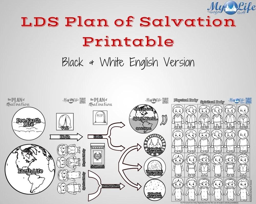 graphic regarding Plan of Salvation Printable referred to as Application Of Salvation Printable