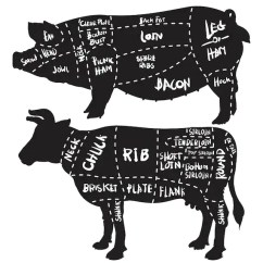 Pork Butcher Cuts Diagram Shear And Moment Generator 80 Off Sale Cut Of Meat Set Beef Etsy Image 0