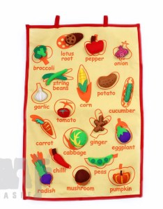 Image also vegetables chart for kids back to school wall etsy rh