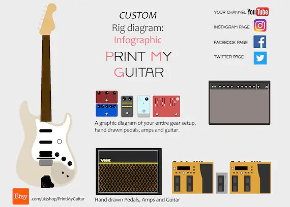 guitar rig diagram opel astra g radio wiring items similar to custom infographic minimalist image for your effects chain on etsy