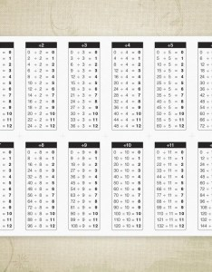 also divisions table chart printable math problems classroom etsy rh