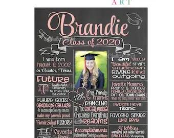graduation poster etsy