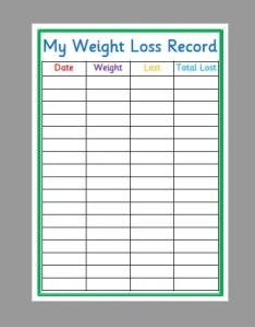 Zoom also printable weight loss record slimming world etsy rh