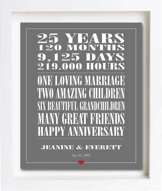 25th Anniversary Digital Print
