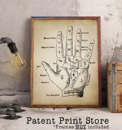 palm reading art print palmistry hand diagram wall art poster antique chiromancy drawing palmistry art print fortune telling art  [ 2400 x 1500 Pixel ]