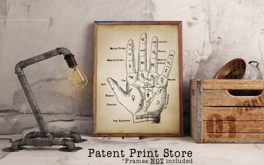 medium resolution of palm reading art print palmistry hand diagram wall art poster antique chiromancy drawing palmistry art print fortune telling art