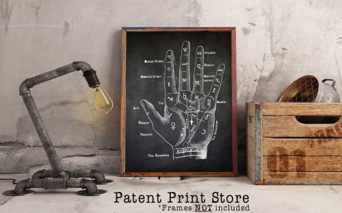 small resolution of palm reading art print palmistry hand diagram wall art poster antique chiromancy drawing palmistry art print fortune telling art