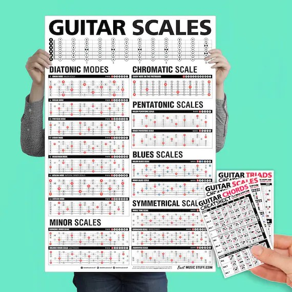 popular guitar scales reference poster 24 x36 guitar cheatsheet 3 pack gift for beginner guitarists up to advanced guitar players