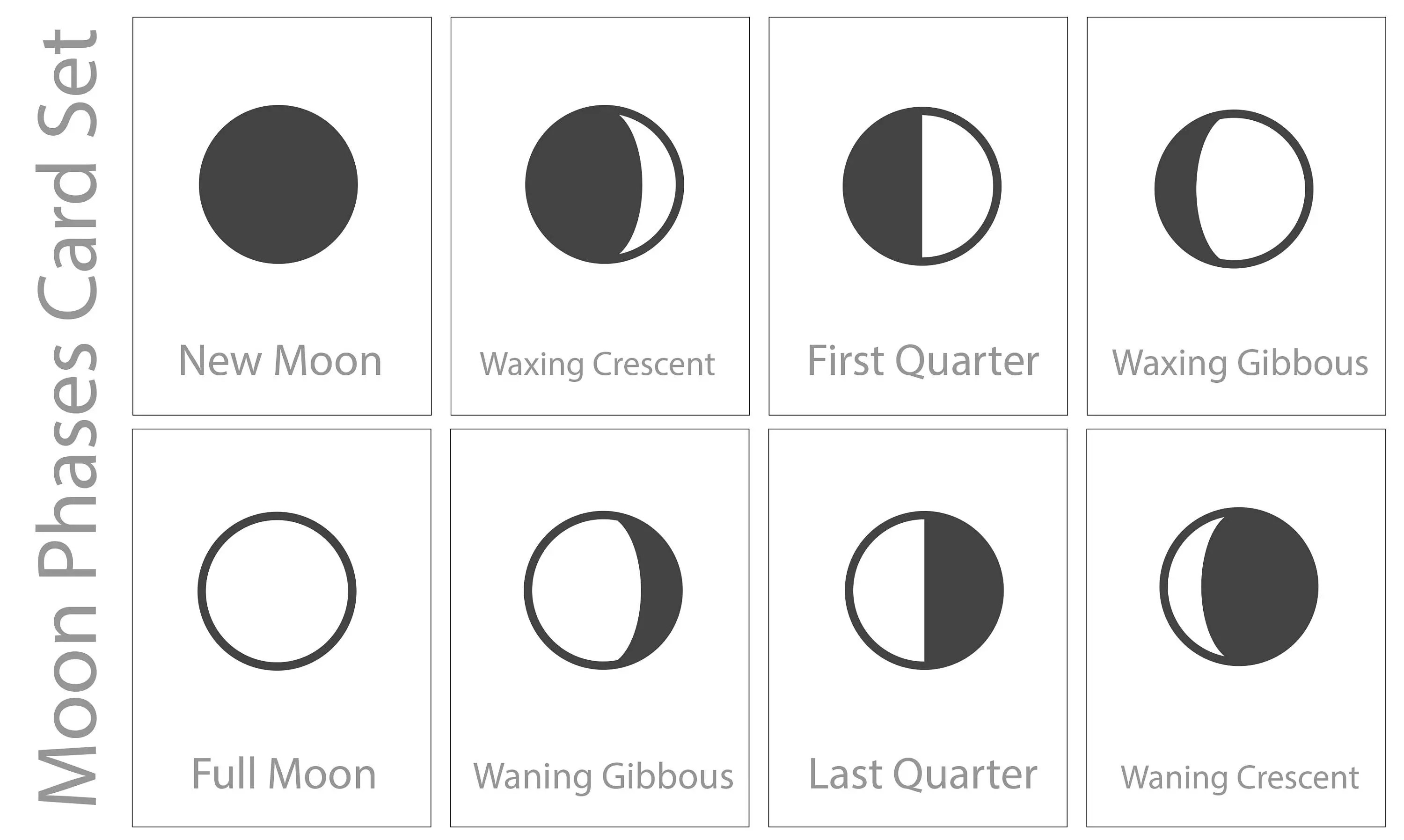Moon Phases Flash Cards