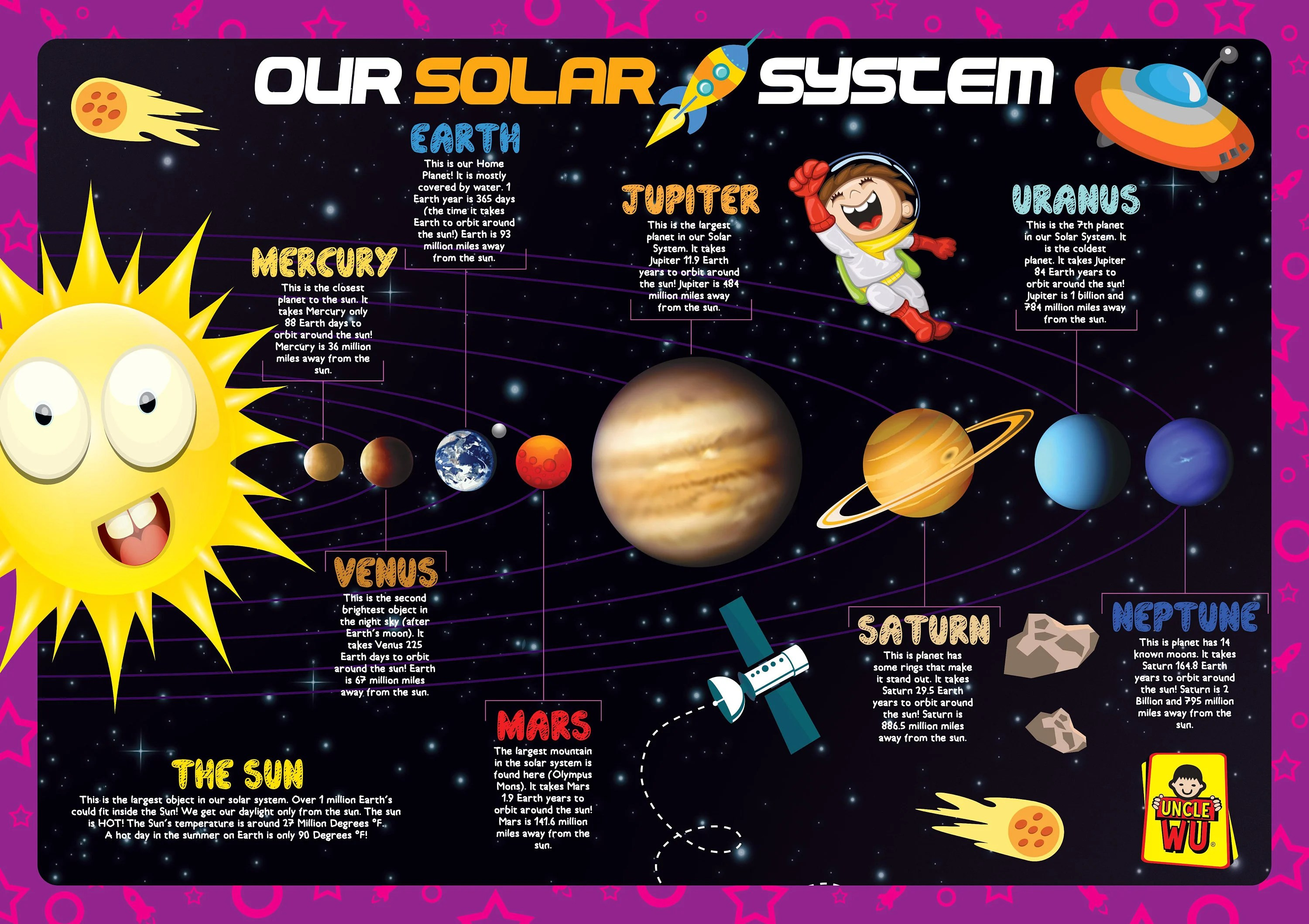 Unclewu Solar System Education Kids Placemats