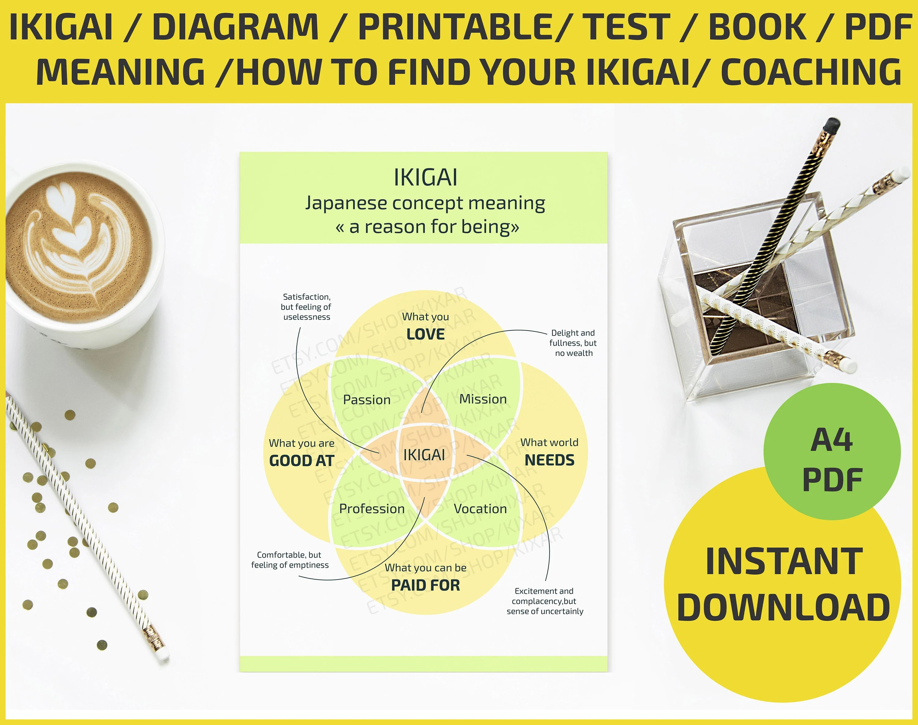 Ikigai Finding Your Reason For Being Printable