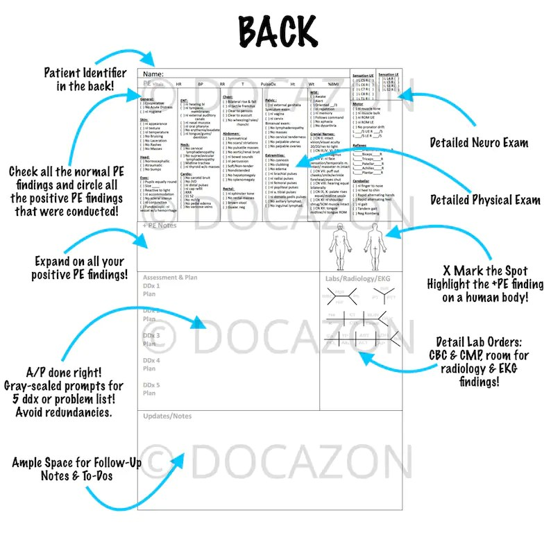 CLEARANCE SALE: DOCAZON H&P The Perfect Medical History