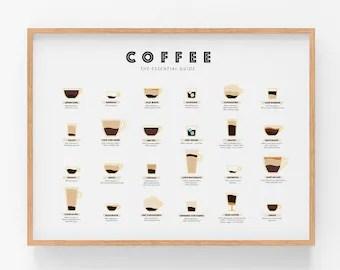 espresso poster etsy