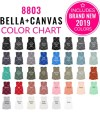 Bella Canvas 8803 Color Chart Mockup Bella Canvas Mockup Etsy