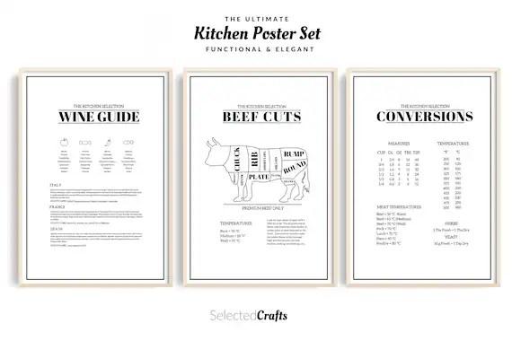 Kitchen Poster Set   Wine Guide   Beef Cuts   Kitchen Conversions   Kitchen Decor   Kitchen Printable   Digital Download  