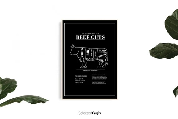 Kitchen Beef Cuts Art Print For Instant Digital Download   Kitchen Printable   Restaurant Decor   Kitchen Art    Scandinavian Home Decor