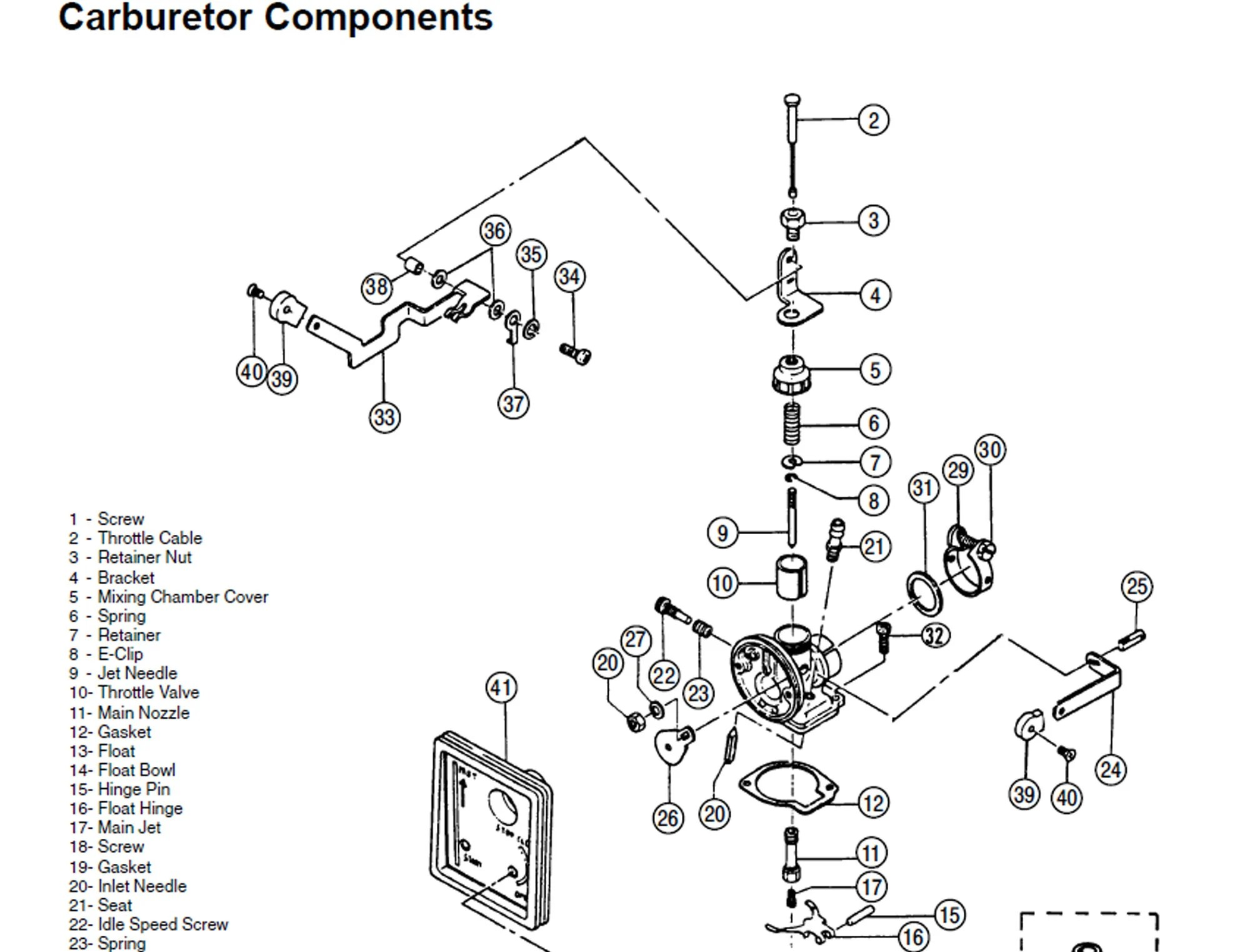 Mercury 2.2 2.5 3.0 3.3 hp Marine Outboard Repair PDF