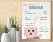 Quadretto nascita, file digitale stampabile, orsetto cameretta bambini, quadro per cameretta, regalo mamma, regalo papa', neonato regalo
