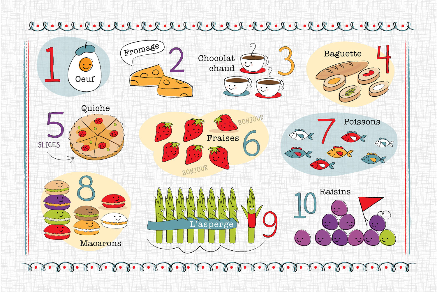 Kids French Number And Food Chart Placemat